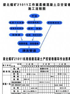 煤矿  施工图 作业表 梁北
