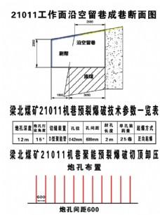 煤矿  断面图 图纸 炮孔分布