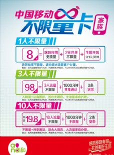 中国移动不限量套餐单页