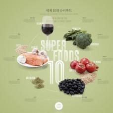餐饮海报 餐厅海报 食物 食材