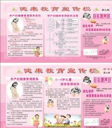 孕产妇健康管理服务