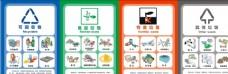 垃圾分类彩色小图标