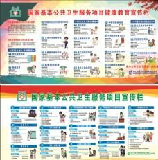 国家基本公共卫生服务项目