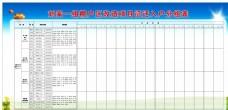 项目征迁入户分组表