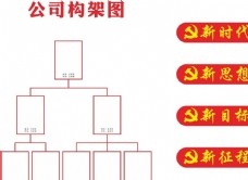 公司構架圖