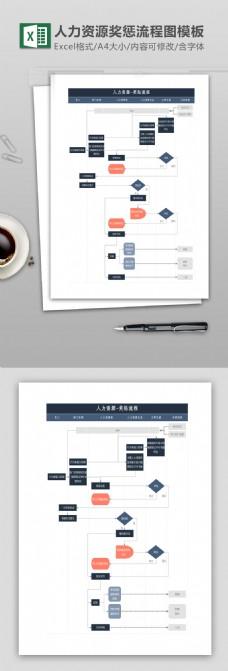 人力资源奖惩流程图Excel模板