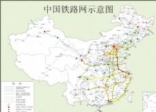 中国铁路网示意图