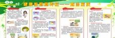 预防疟疾展板