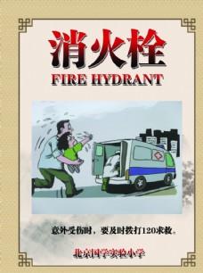 消火栓宣传挂图