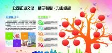 树形企业文化墙