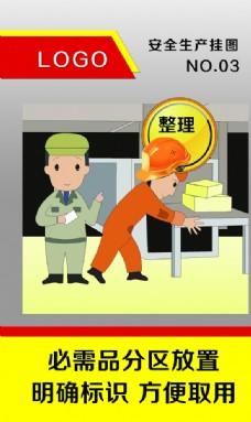 厂区安全生产挂图