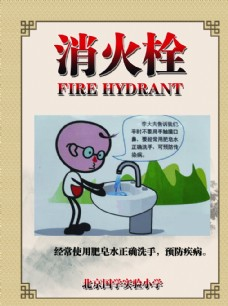 消火栓安全挂图