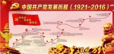 中国共产党发展史