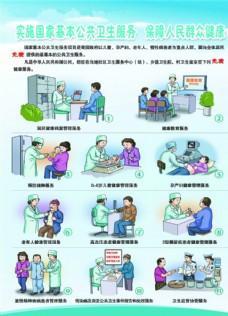 基本公共卫生宣传海报