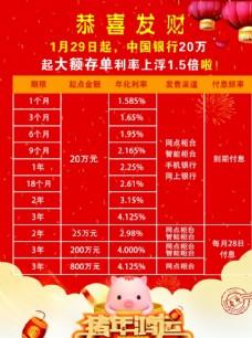 中国银行 大额存款
