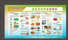 食品卫生安全展板