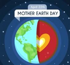 世界地球日爱心内核地球