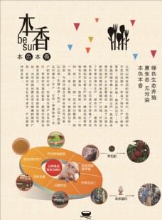 生鲜猪肉DM彩页宣传单PSD