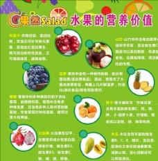 水果的营养价值