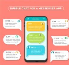 创意手机信息语言气泡界面
