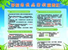 学校结核病预防宣传栏
