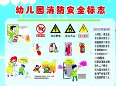 幼兒園消防安全