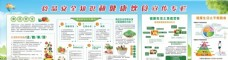 食品安全知识和健康饮食宣传专栏