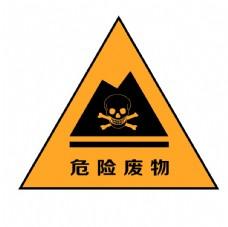 危险废物LOGO