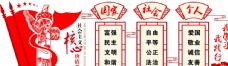 中国梦   24核心价值观