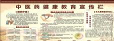 中医药宣传栏