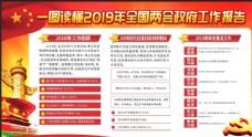 2019 两会 党建 政府 报